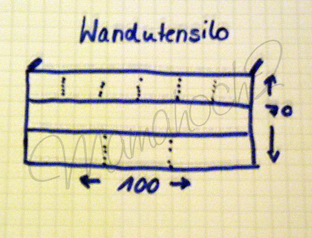Wandutensilo Nähanleitung für Anfänger1
