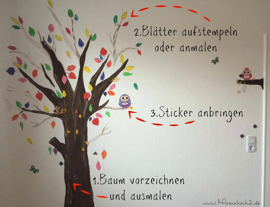 diy ein baum im kinderzimmer mamahoch2. Black Bedroom Furniture Sets. Home Design Ideas