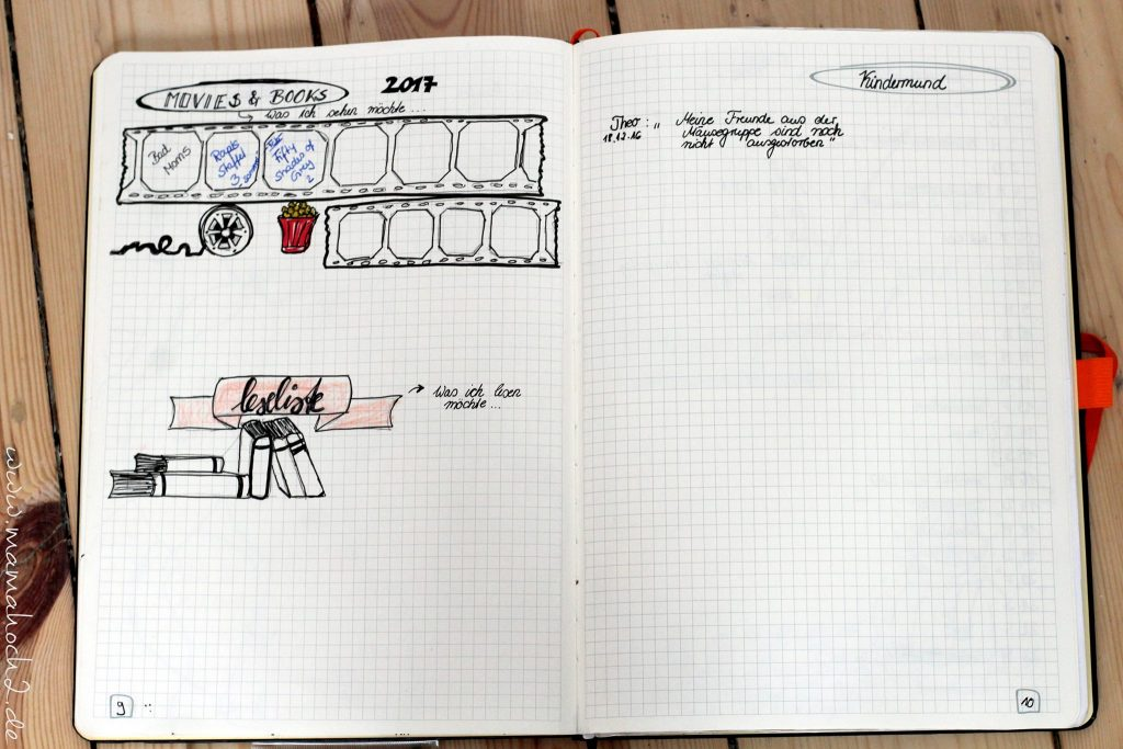 bullet journal aufbau anfang einstieg bujo terminplaner scrapbook (5)