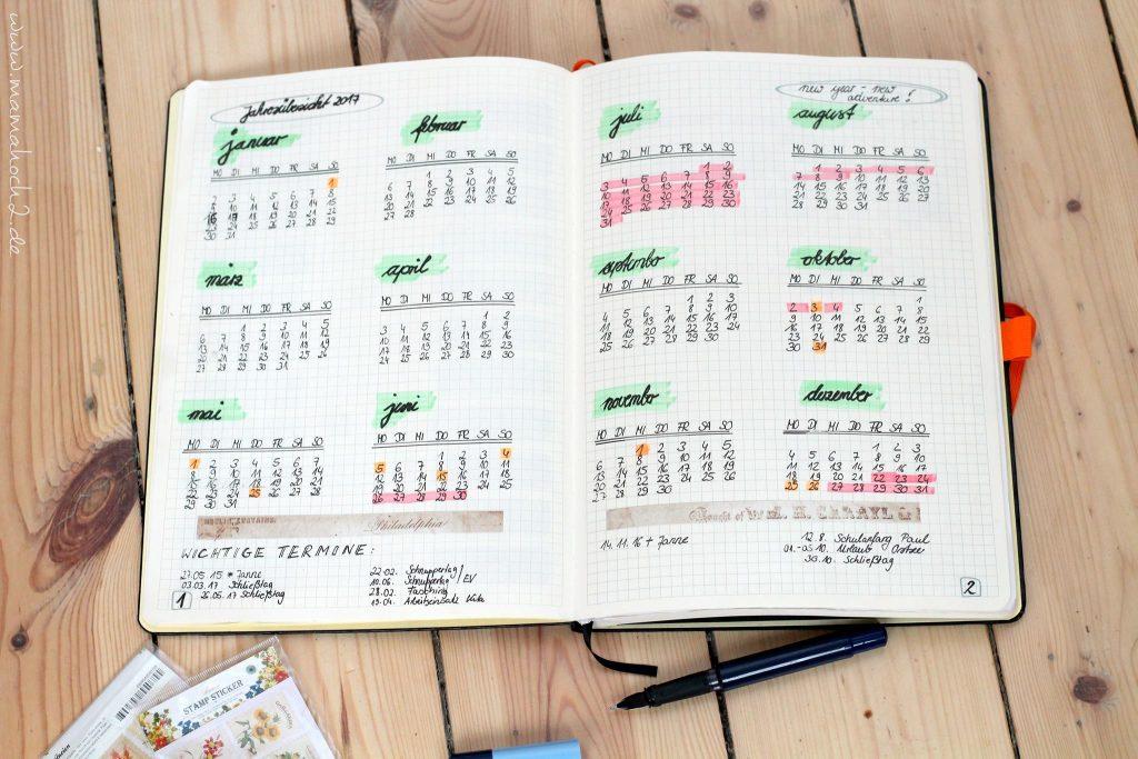 bullet journal aufbau anfang einstieg bujo terminplaner scrapbook (7)
