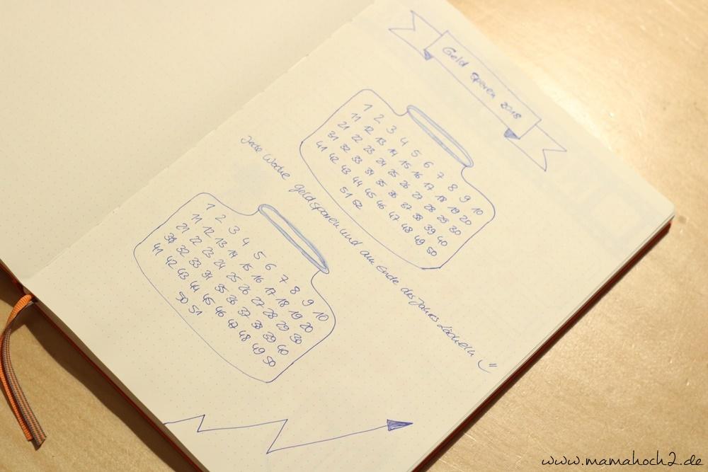 Bullet Journal . Bullet Journal Ideen . Bullet Journal Materialien . Bulett Journal Kalender . Kalender selber machen . kreative Kalender (49)