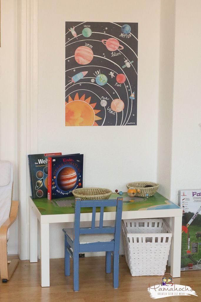 planeten lernen sonnensystem tipps spielideen erde mond sonne neptun lernen fürs leben kinderzimmer ideen für zu hause (21)